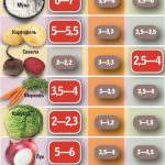 Эксперты прогнозируют резкое подешевение гречки и овощей