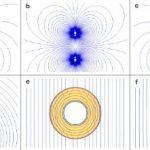 Физики придумали магнитную шапку-невидимку