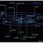 Межзвездные перелеты: несбыточная мечта или реальная перспектива?