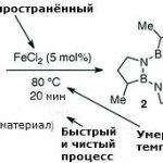 Химики придумали жидкое хранилище для водорода