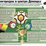 Украина будет удивлять европейцев длинноногими красавицами и огненным шоу