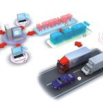 GPS-мониторинг транспорта и ГЛОНАСС-мониторинг