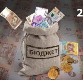 Исполнение бюджета Укрианы 2019 года.