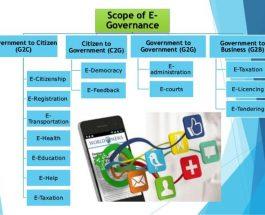 E-Government в смартфоне.