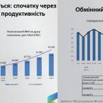 О курсе гривна-доллар и развитии экономики от Министерства экономики